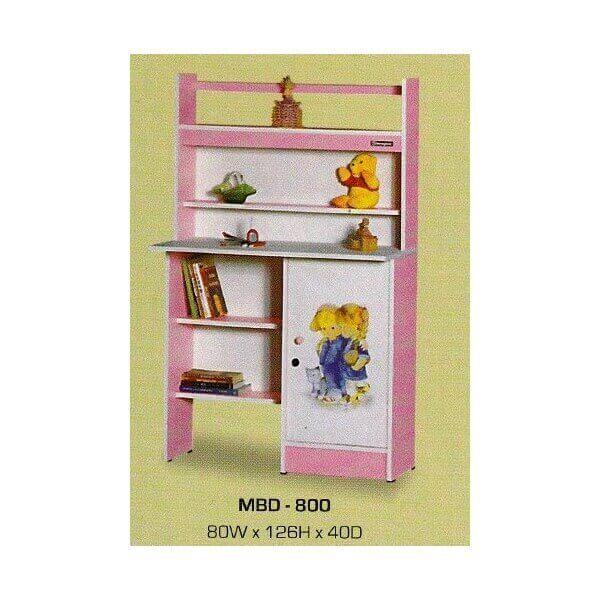 Caleta MBD-800
